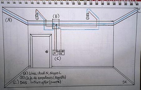 Esquema de un circuito con dos puntos de luz con dos for Puntos de luz vivienda
