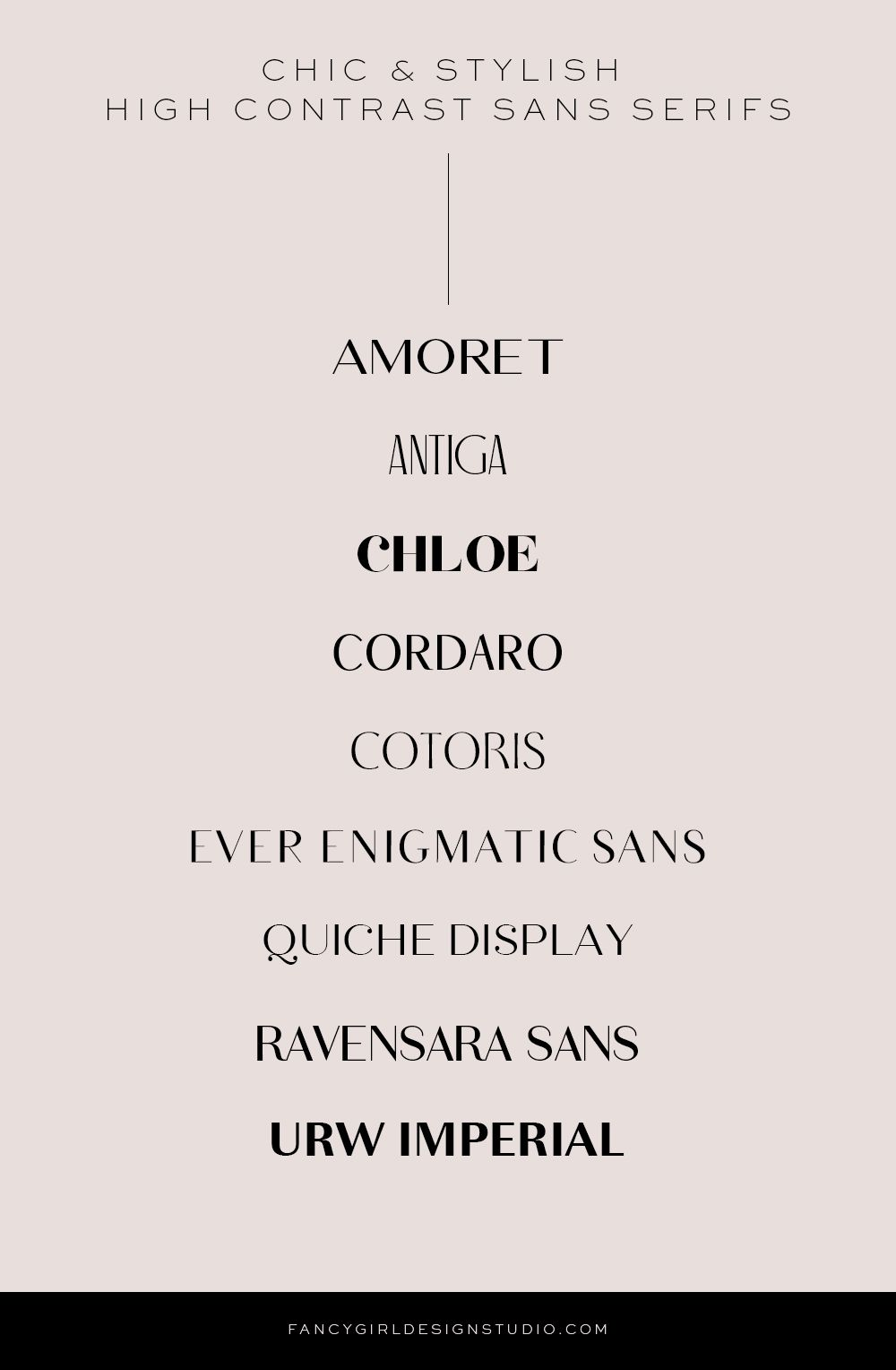 Trend Alert High Contrast Sans Serifs Fancy Girl Designs Graphic Design Fonts Trendy Fonts Typography Fonts