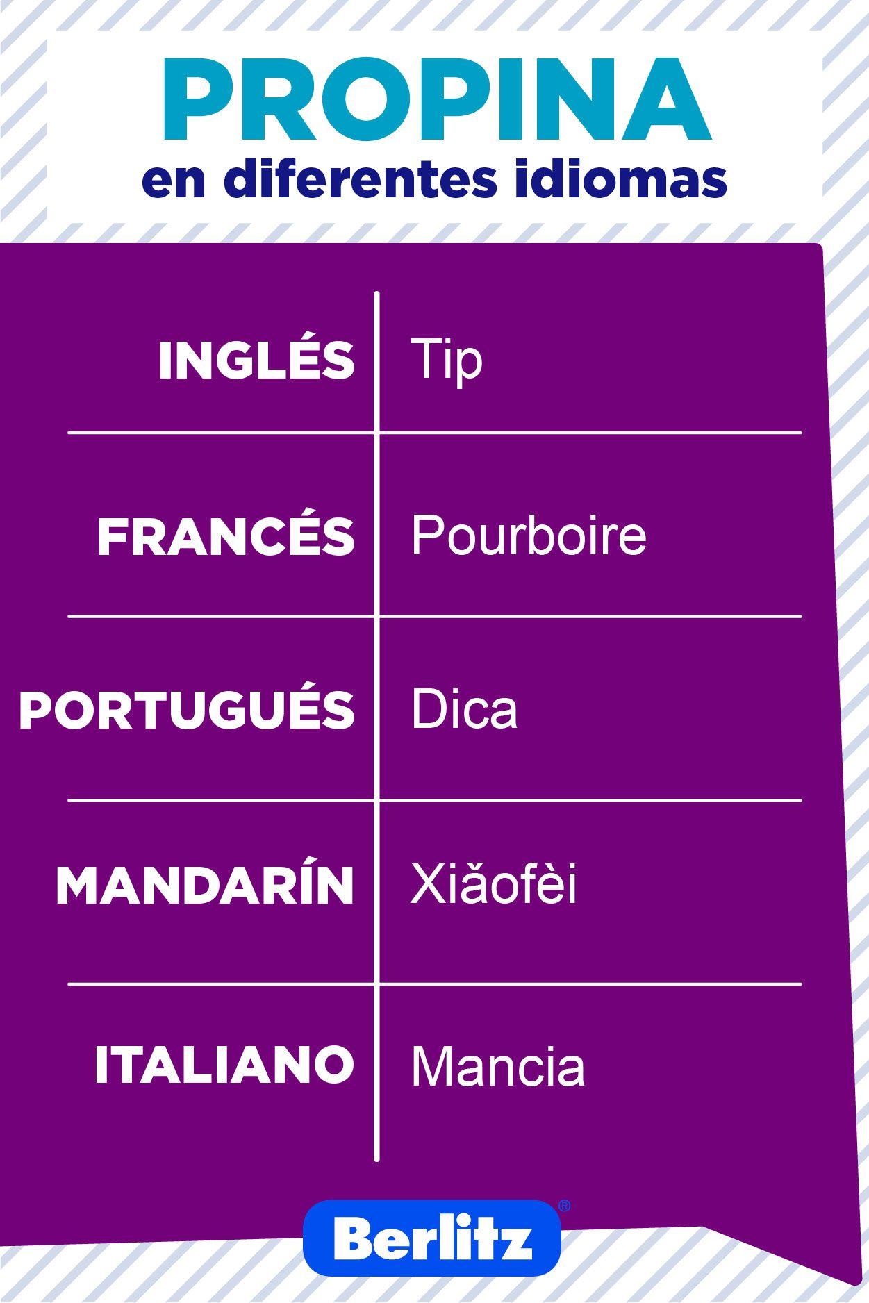 Aprender Frases Propina En Otros Idiomas Aprendi Frases Idiomas Idiomas Mundo