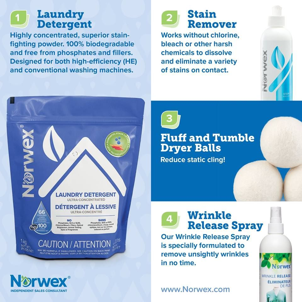 Redefine Laundry A Laundry Detergent That Is Highly Concentrated 100 Biodegradable Phosphate And Filler Free A Norwex Norwex Detergent Norwex Consultant