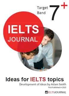 Question paper pdf ielts