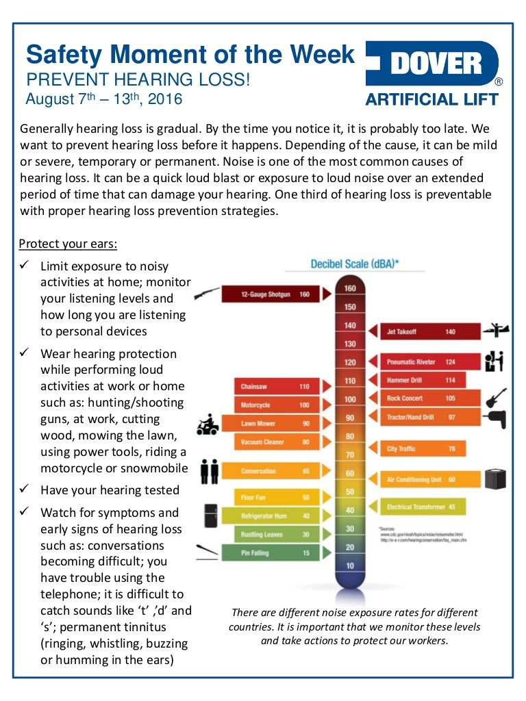 Prevent Hearing Loss! Alberta Oil Tool's Safety Moment of