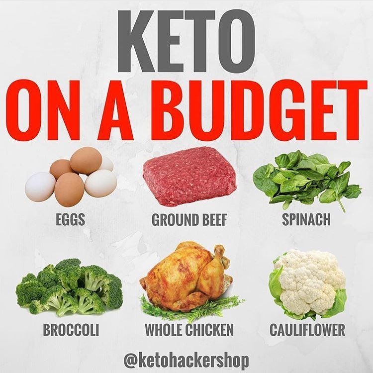 what is the cheapest healthy keto diet food