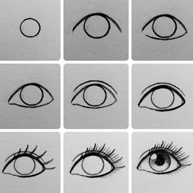 Beginner Eye Drawing Easy Charcoal Drawings Art Drawings Sketches Eye Drawing
