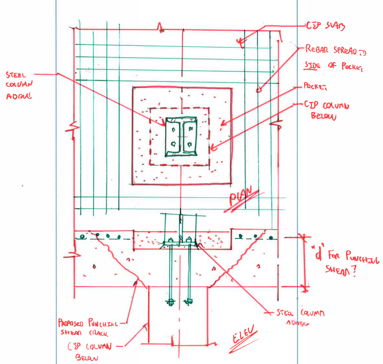 Steel Column Connection To Concrete Slab Recessed Pocket Structural Engineering Other Technical Topics Steel Columns Structural Engineering Concrete Slab