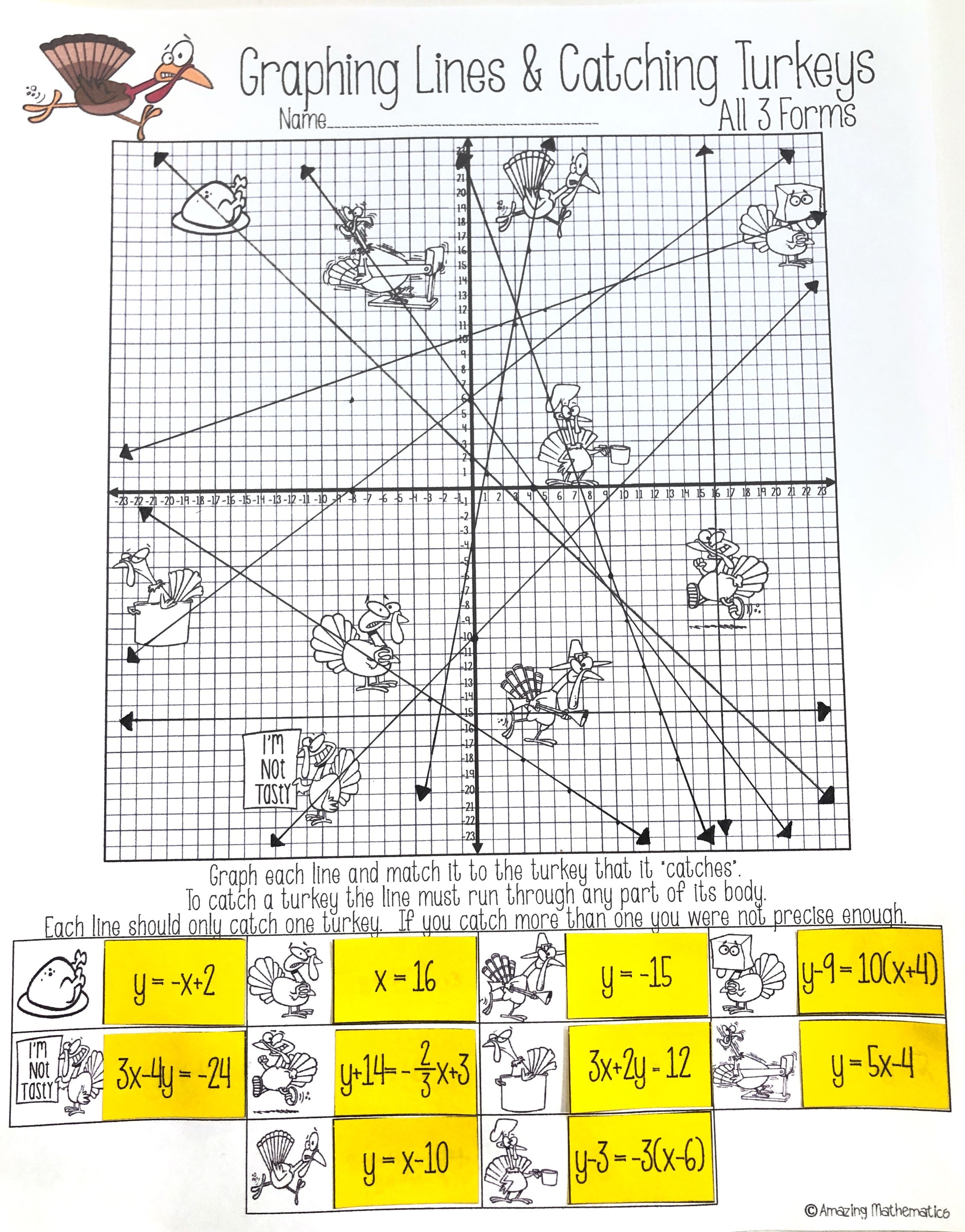 This Thanksgiving Themed Graphing Linear Equations Activity Will Strengthen Your Students Skill Thanksgiving Math Activities Math Activities Thanksgiving Math [ 3692 x 2895 Pixel ]