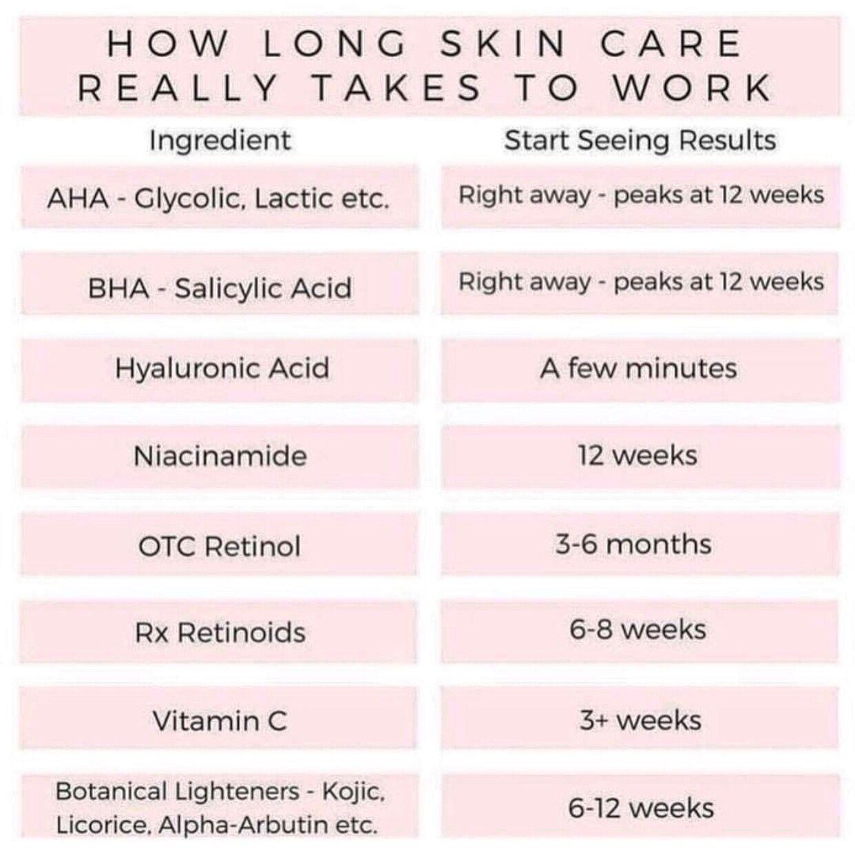 Skin care  Skin care, Skin care secrets, Natural skin care
