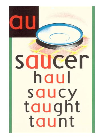 Art.com has a whole series of cool, vintage word family posters.