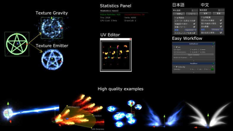 Phantom Particle Tools Particle Phantom Effects