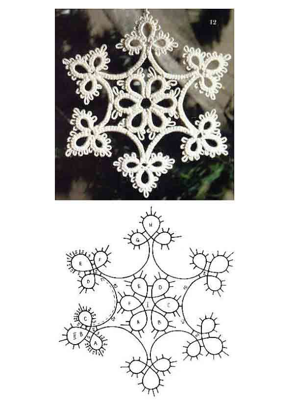 Tatted snowflake | Frivolidad | Pinterest | Tejido, Nieve y Navidad