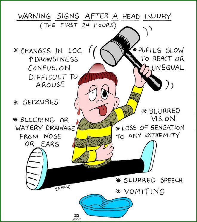 Head injury warning signs | Med School | Trauma nurse, Pediatric