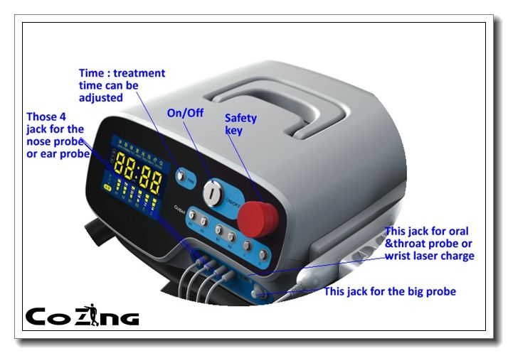 Keen pain , sprain ,back pain relief as seen on tv with cold laser 650nm  China factory supply