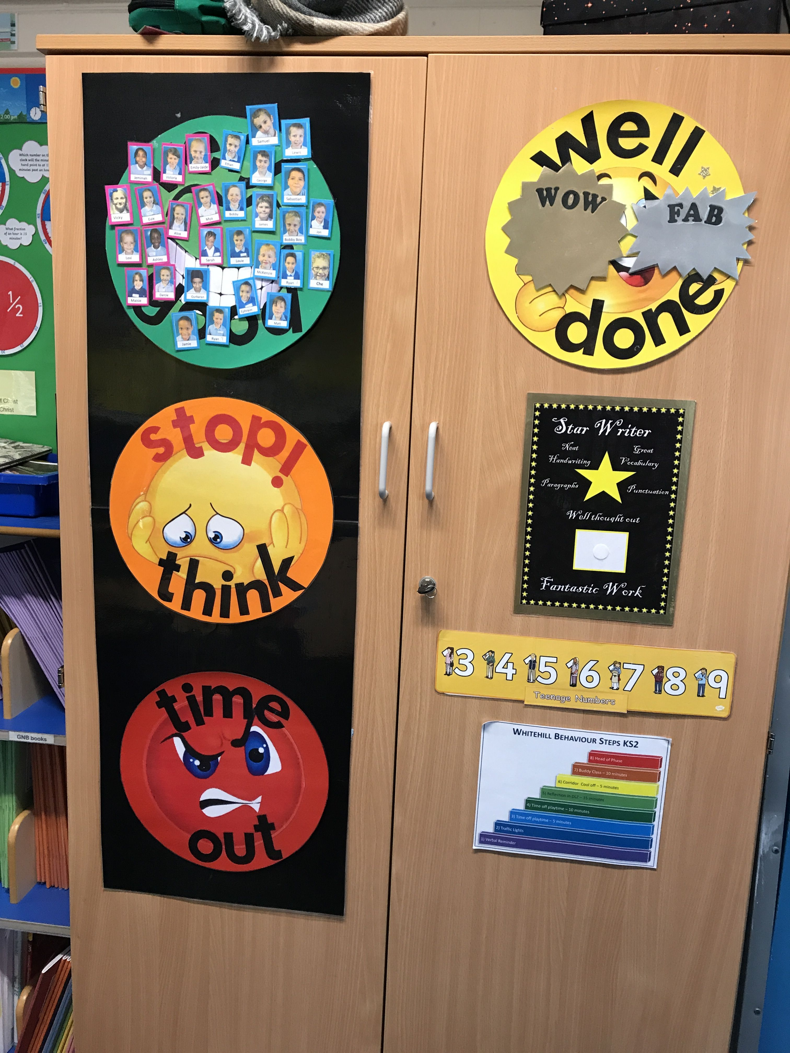 Pin By Annie Dalton On Classroom Traffic Lights Display