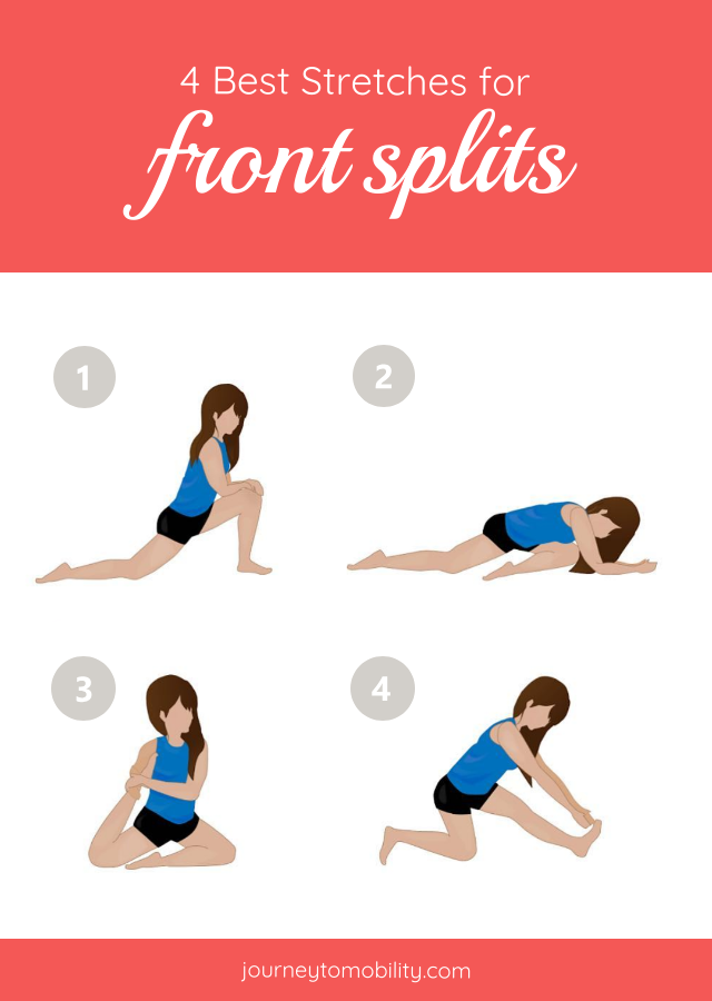 Photo of 4 Best Stretches for Front Splits