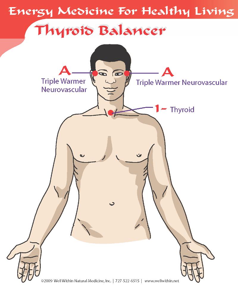 Thyroid low sex drive men holistic