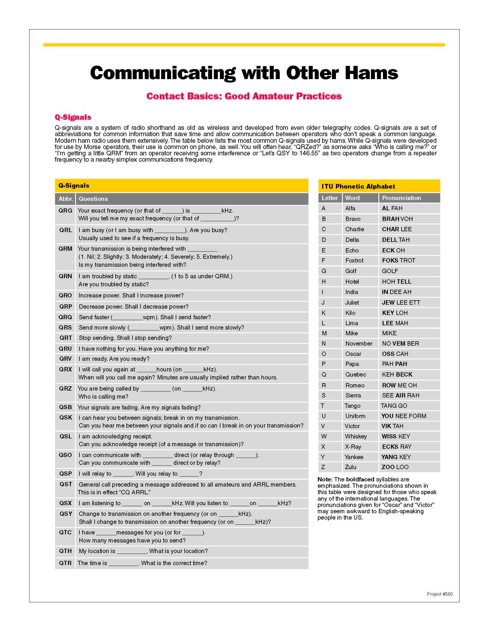 Ham Radio Q Codes  Phonetic Alphabet  Radio