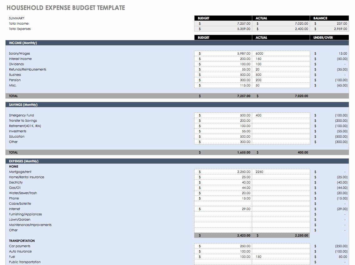 Budget Tracker Template Luxury Free Bud Templates In Excel