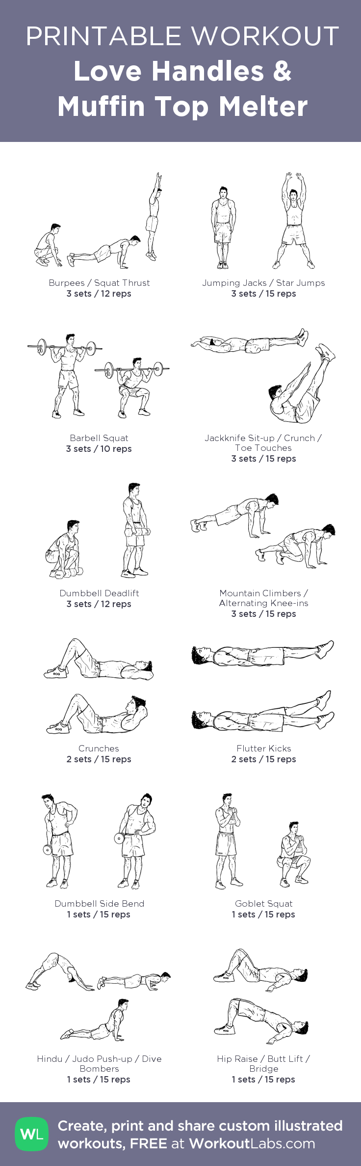 Love Handles & Muffin Top Melter: my visual workout ...