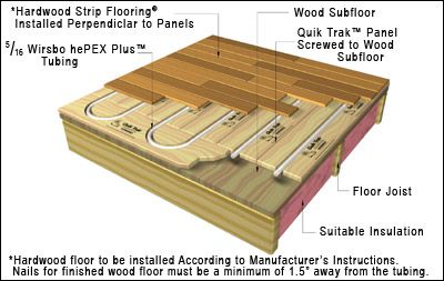 Architects And Building Designers Sustainable Design Product Management Hydronic Radiant Floor Heating Radiant Floor Heating Best Wood Flooring