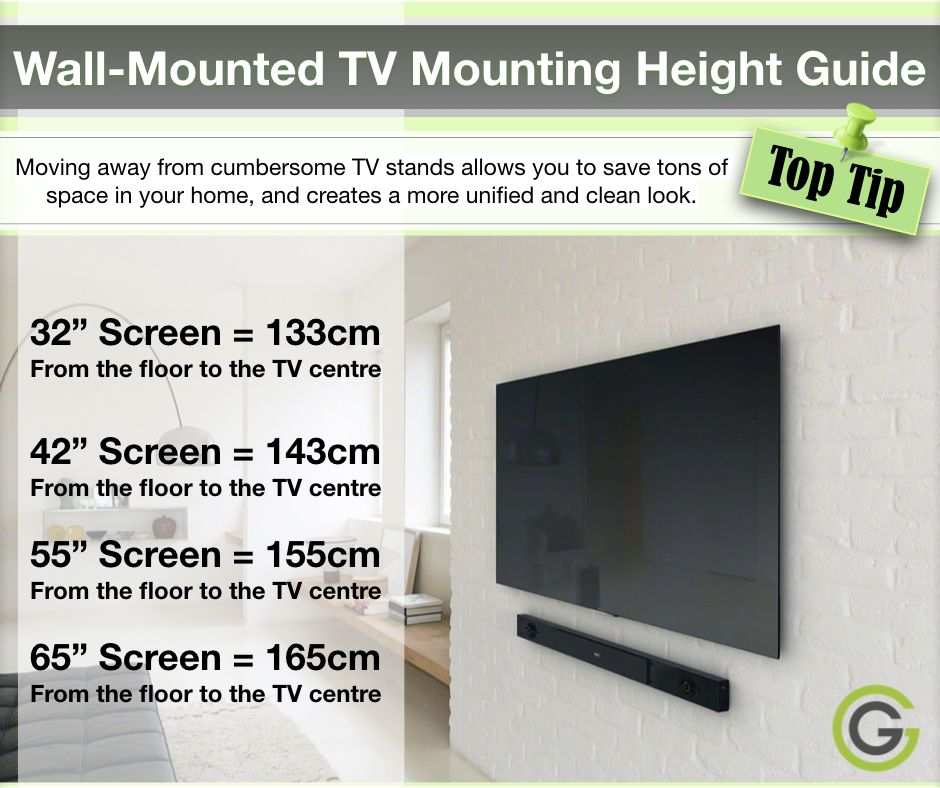 Tv Wall Mount Correct Mounting Height Guide Diy Tv Wall Mount