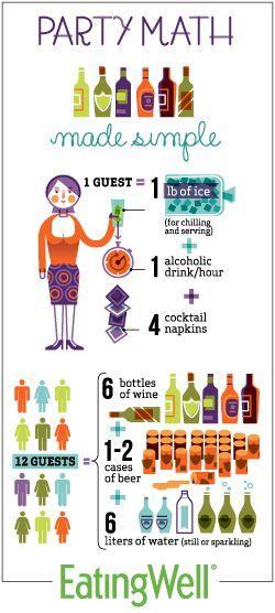 Photo of 5 Party-Planungstipps für die Ausrichtung einer gesunden Weihnachtsfeier