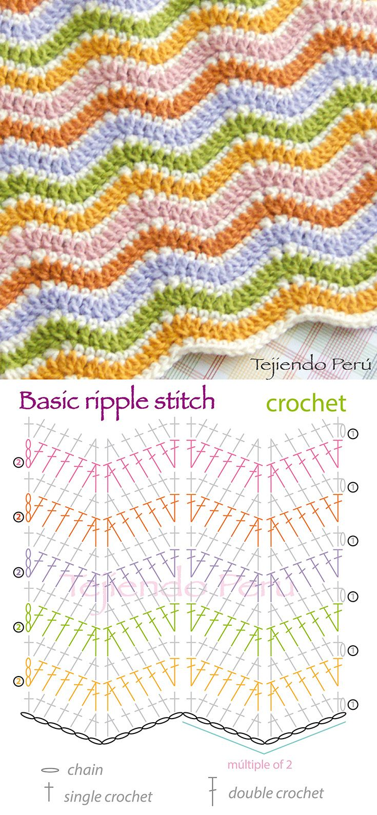 Crochet: basic ripple (chevron) stitch diagram (pattern or chart ...
