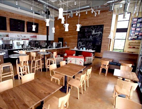Coffee Shop Design Ideas rustic coffee shop interior design google search White Glass Pendant Lamps For Enticing Coffee Shop Interior Design Ideas With Impressive Wooden Table