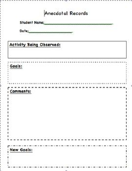 Daily Student Anecdotal Notes Anecdotal Notes Anecdotal Records Teacher Observation Form