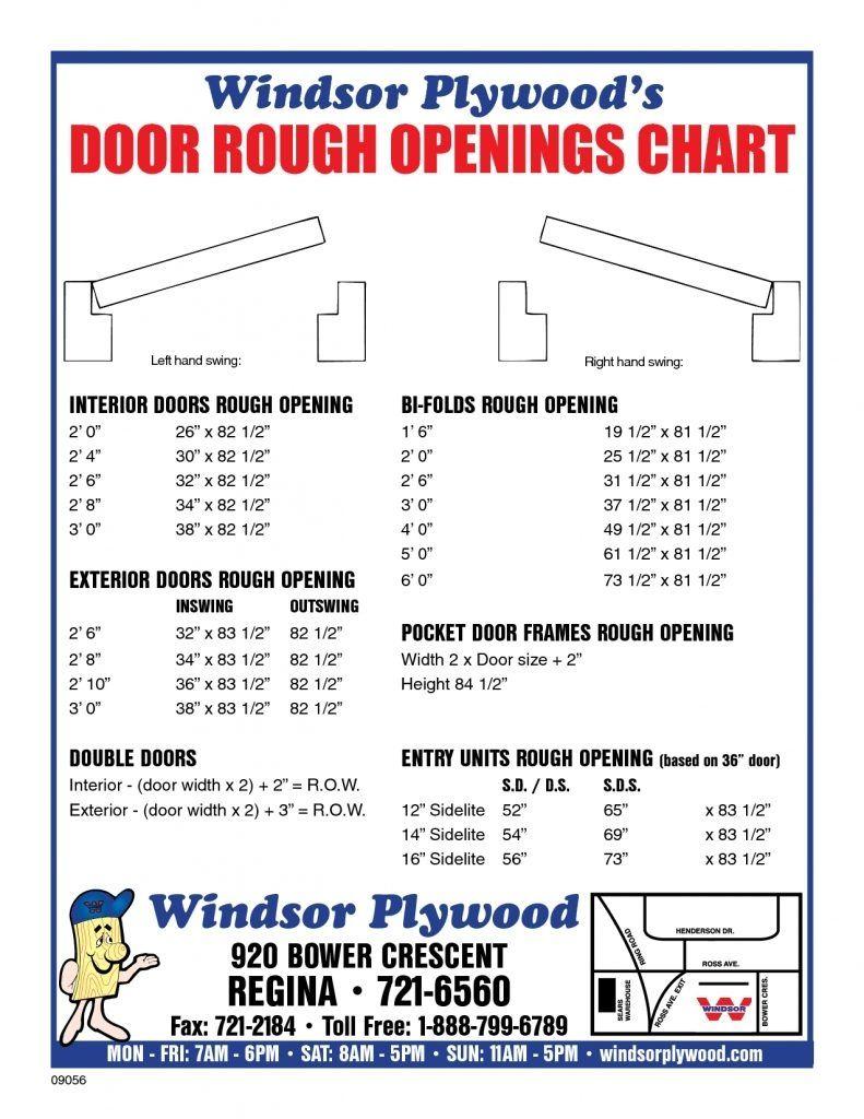 Standard Exterior Door Rough Opening