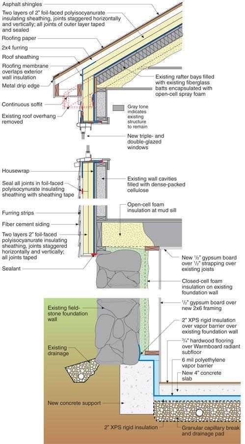 Building Profile Retrofit Newton Ma Cape Basement Renovation Turned Comprehensive Der Basement Renovations Membrane Roof Roof Sheathing