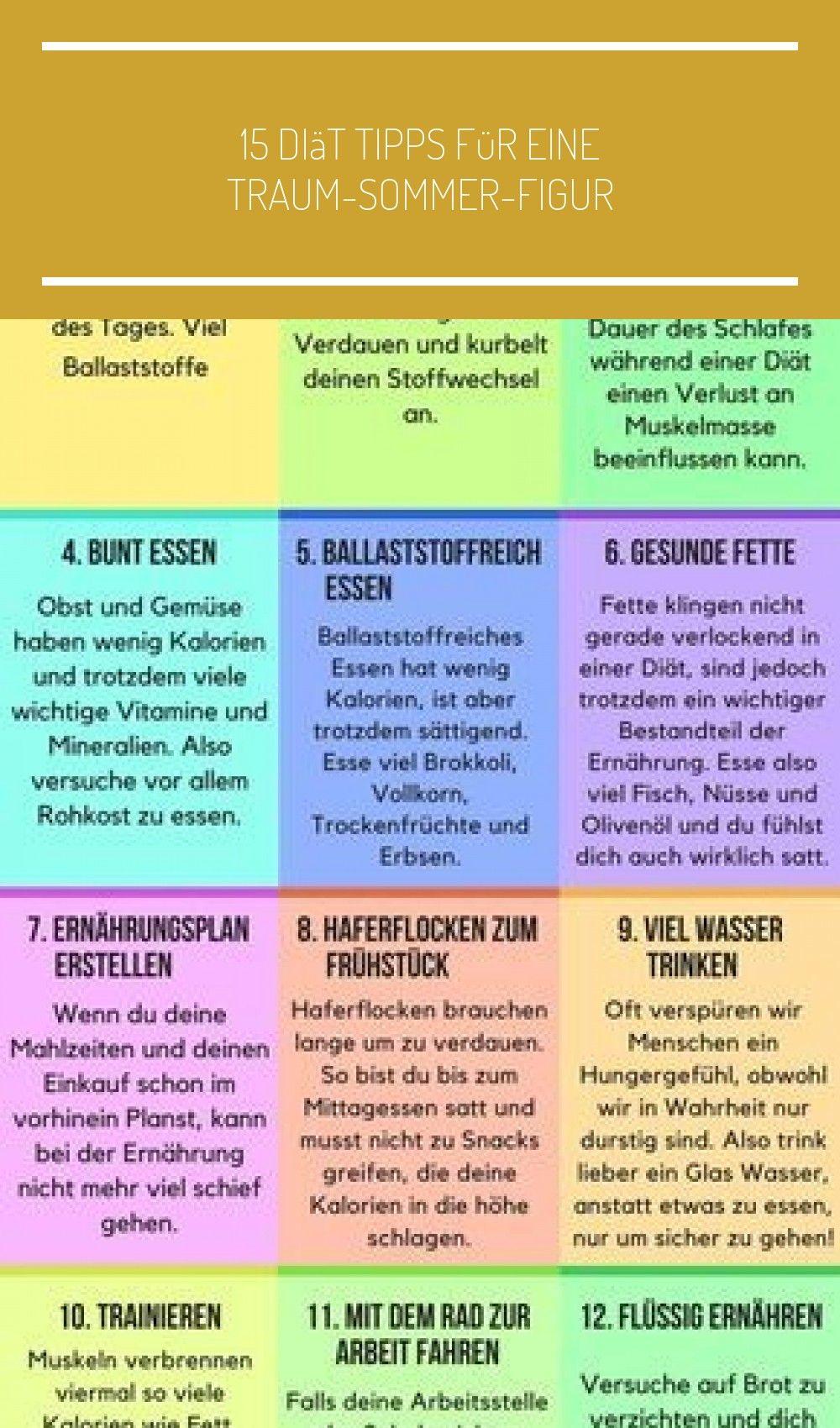 Wow! Mit diesen Tipps zur Traumfigur! So einfach kann das Abnehmen sein. #fitness #deutsch #lifestyl...