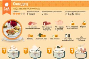Рецепты в инфографике: холодец | Рецепты в инфографике | Кухня | АиФ Украина