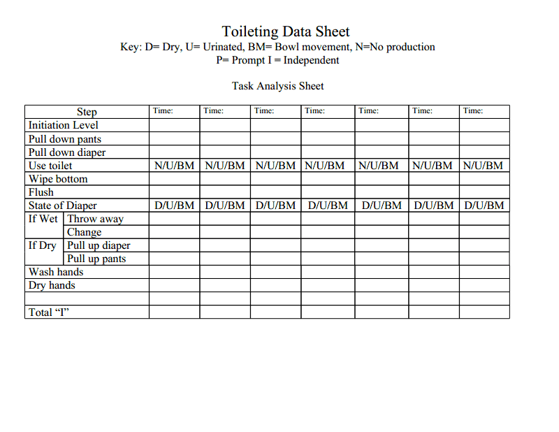 Toileting Data Sheet.doc | education | Pinterest | Autism, Applied ...