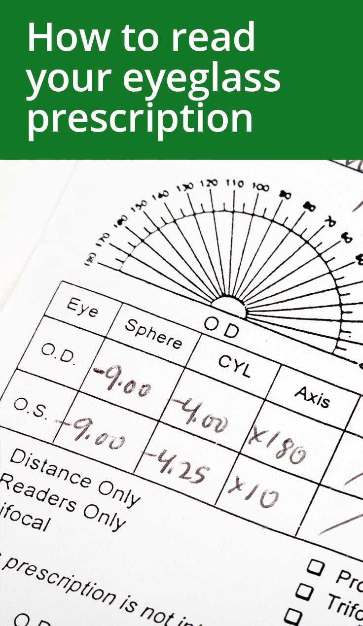 How To Read Your Eyeglass Prescription Prescription Eyeglasses Eye Prescription Optician Marketing