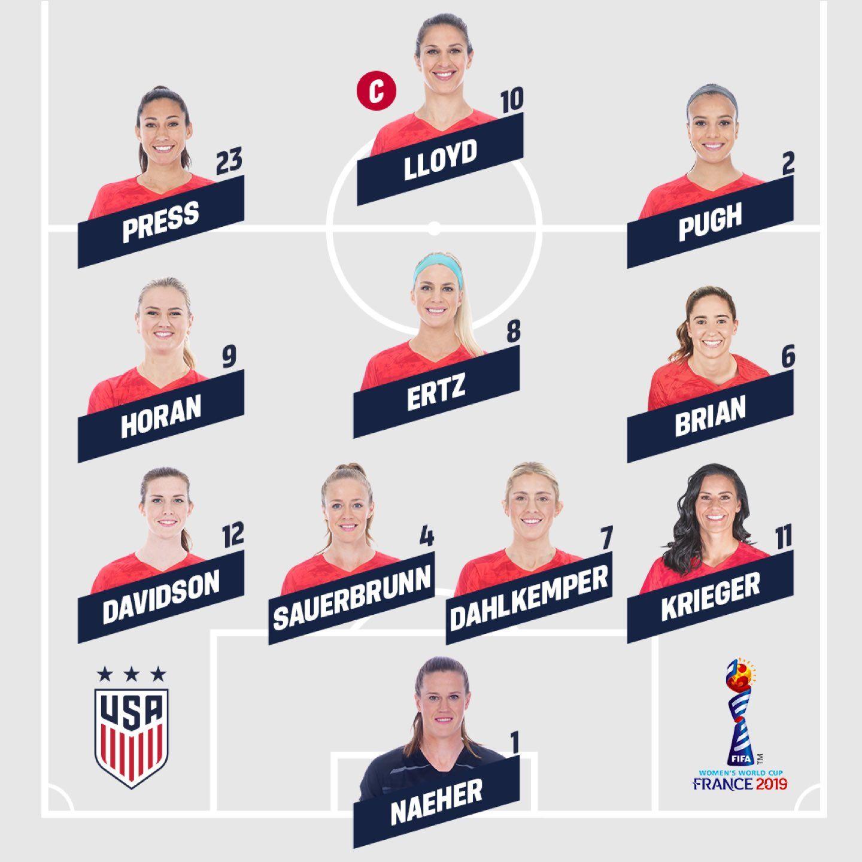 U S Soccer Official Website Uswnt Usmnt Uswnt Usa Soccer Team Uswnt Soccer