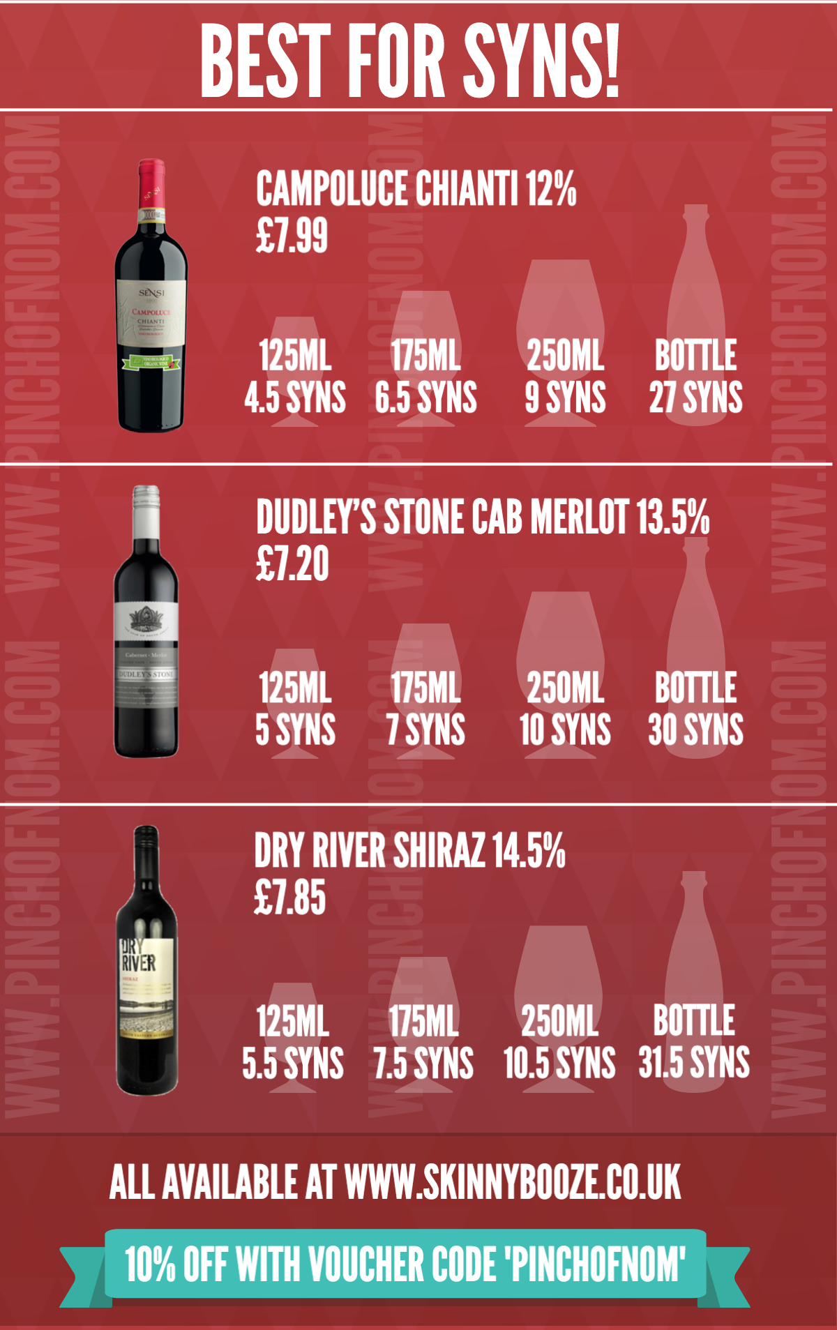 Wine Syn Values By The Glass Slimming World Sw In 2019