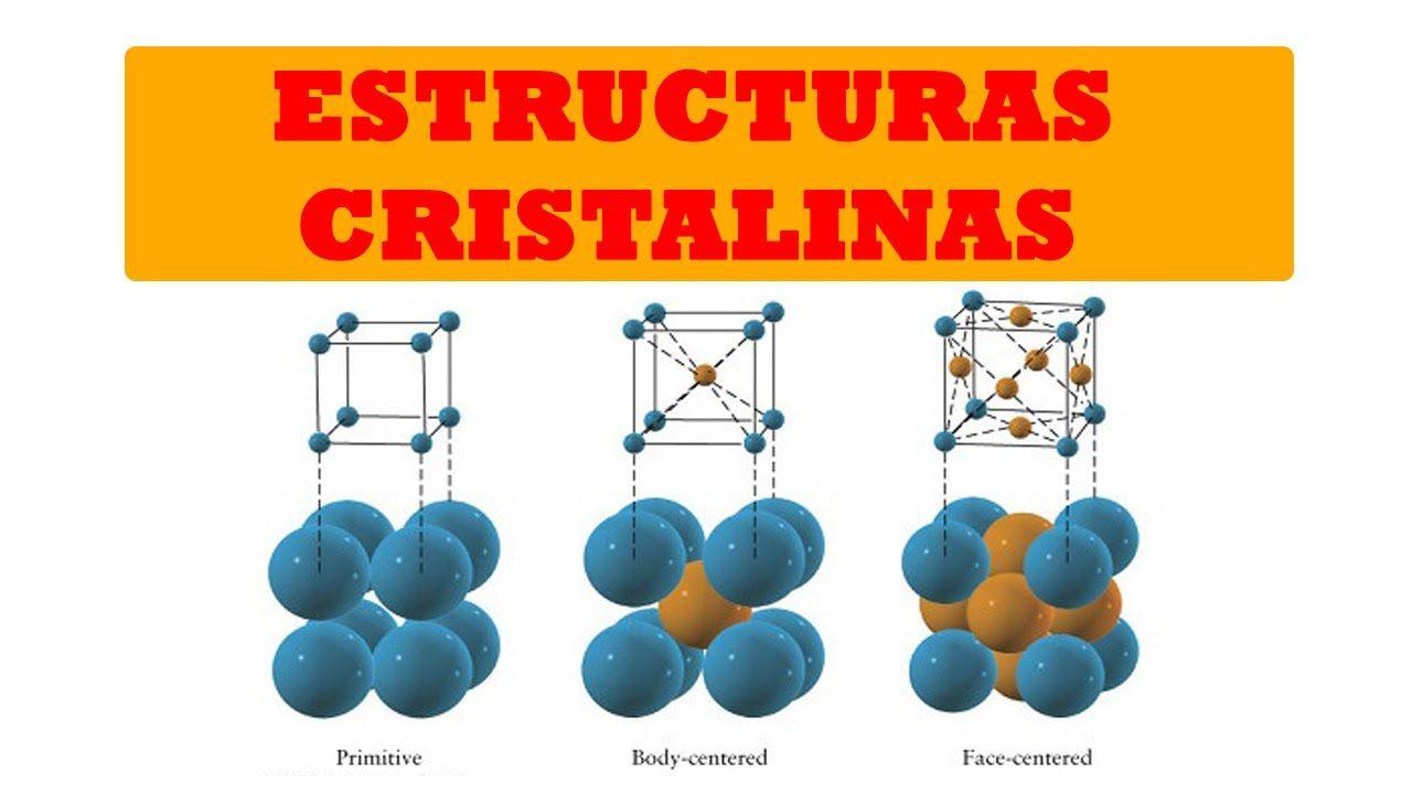 Estructura Cristalina Estructura De Los Metales Bien