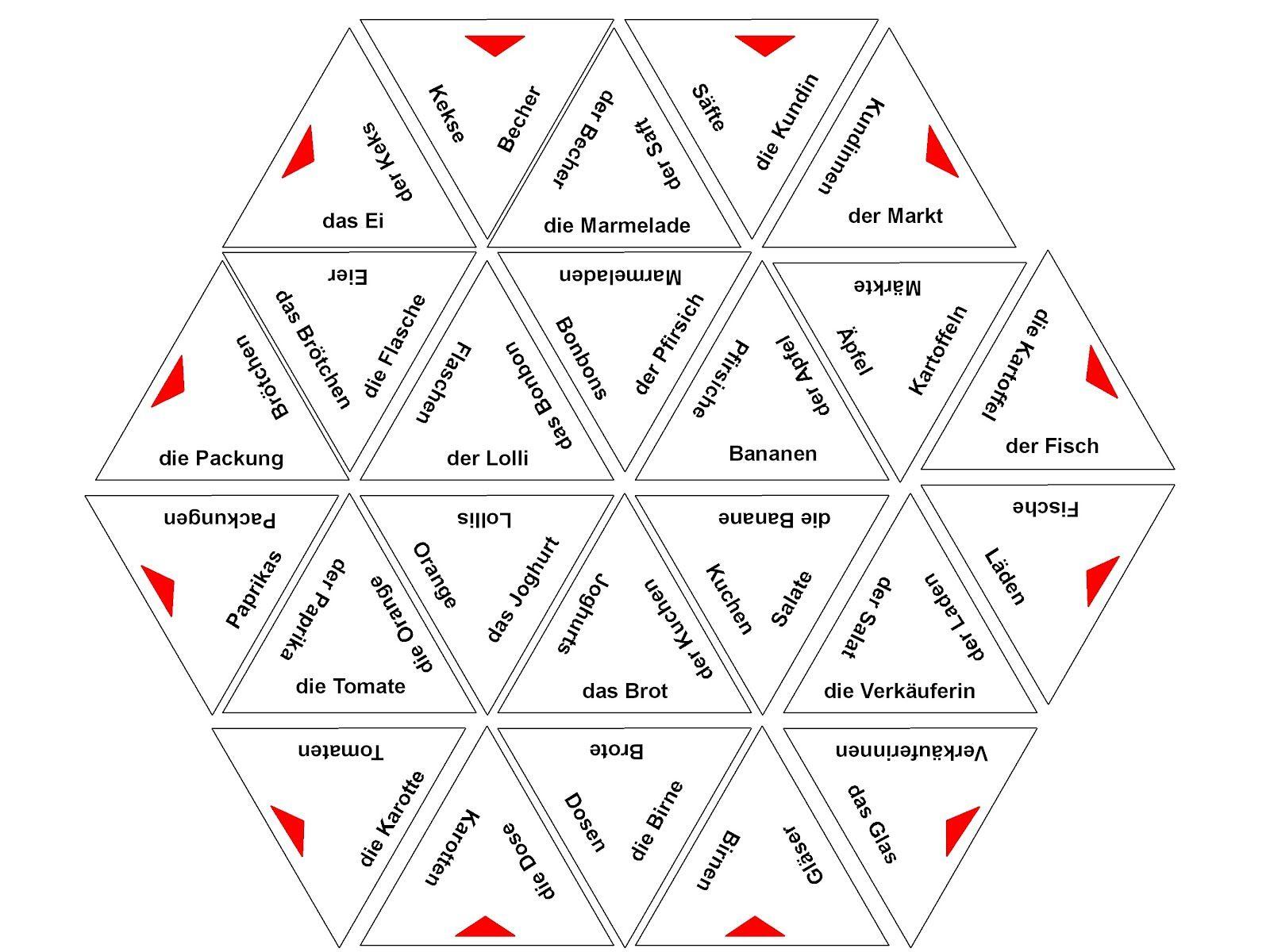 Tangram Spiel Wortschatz Einkaufen Lebensmittel