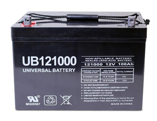 Solar Power Generator 1000 Watts Ac Output Powered By 100 Watt Solar P Www Pluggedsolar Com Deep Cycle Battery Solar Panels Solar Wind