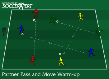 Soccer Drills By Soccerxpert Soccer Drills Soccer Drills For Kids Fun Soccer Drills