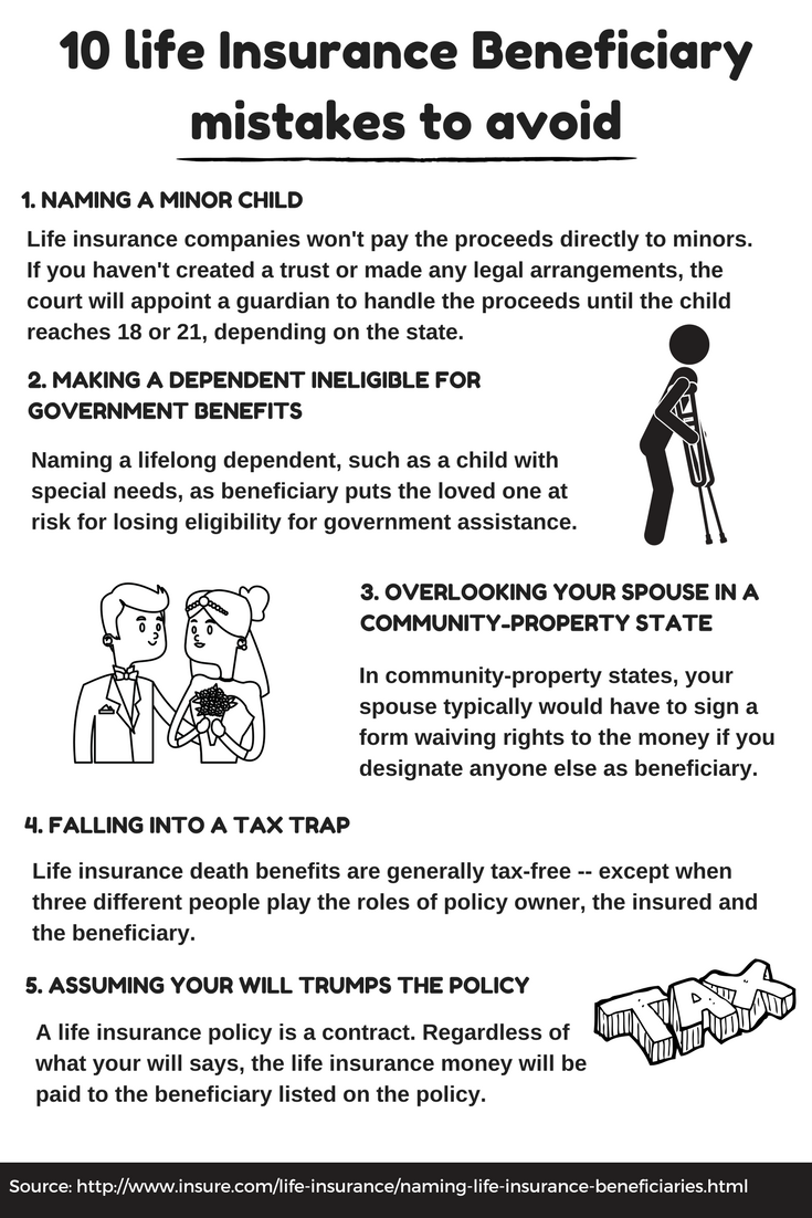 10 Ways To Screw Up When Picking Life Insurance Beneficiaries