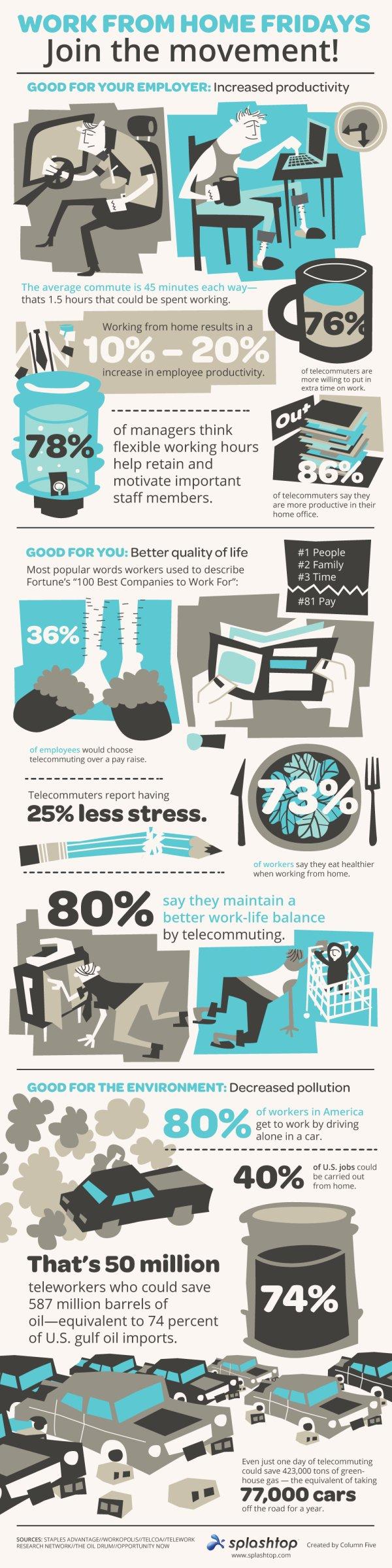 Telecommuting movement #WorkAnywhere
