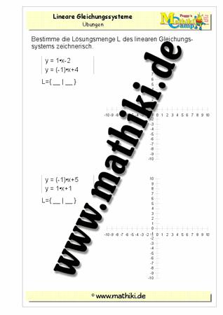 Lineares Gleichungssystem grafisch lösen - ©2011-2016, www.mathiki ...