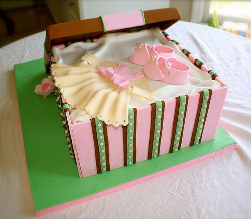 Decorated Gift Box Httpcakedecoratingcoursesonlinecakedecorating Gift Box