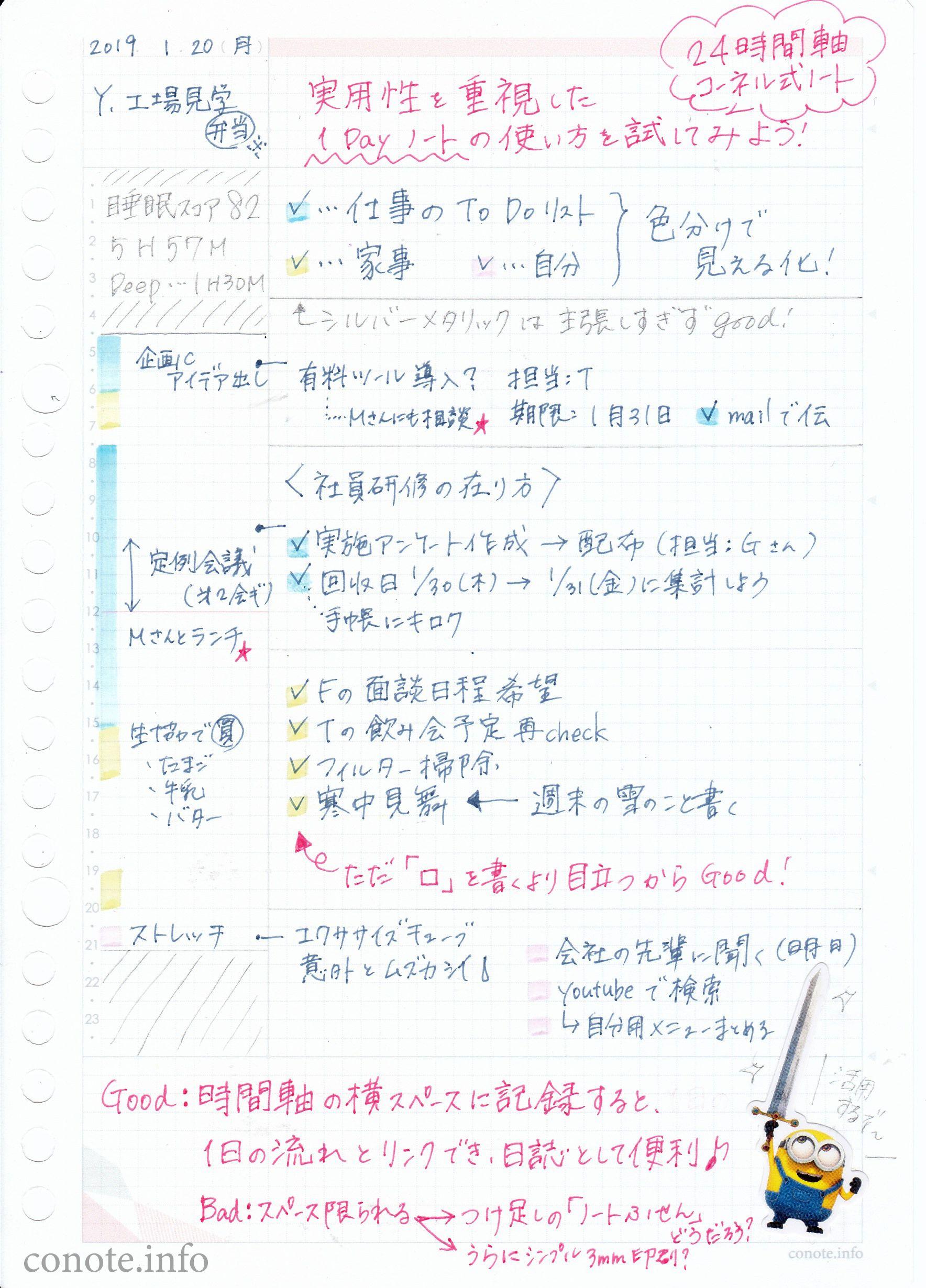 コーネル 式 ノート