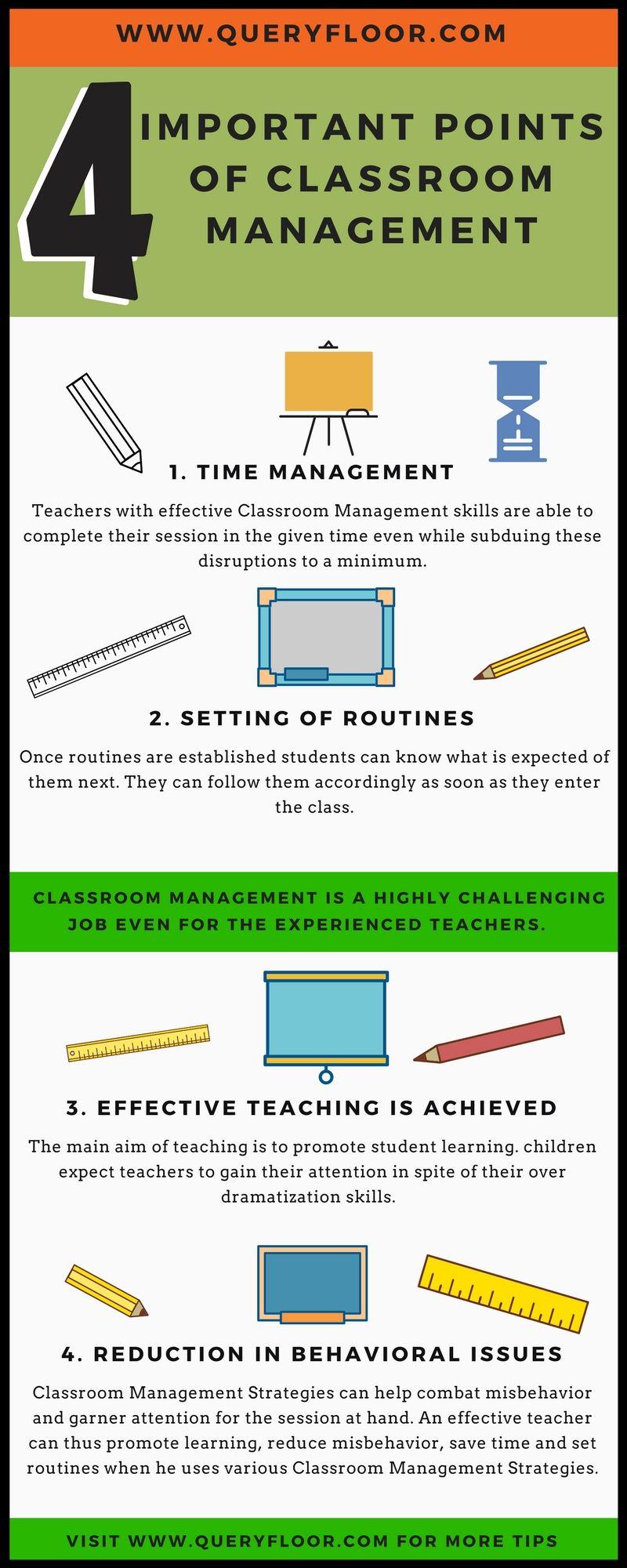 Effective Classroom Management Strategie Effective Classroom Management Classroom Management Classroom Management Strategies