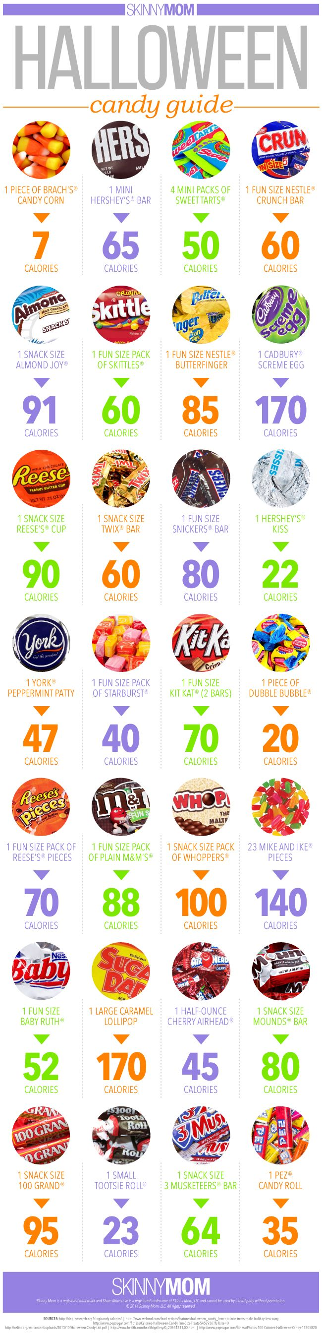 Fun Size Kit Kat Calories : calories, Halloween, Candy, Calorie, Count!, Candy,, Skinny, Healthy