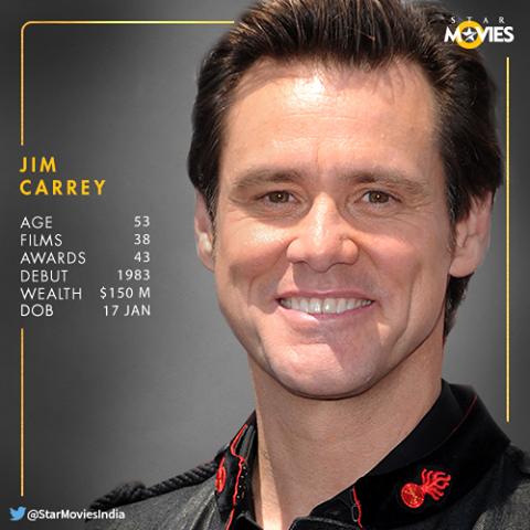 Cineplex Com Jim Carrey Jim Carrey Jim Carrey Movies Jim Carrey Funny