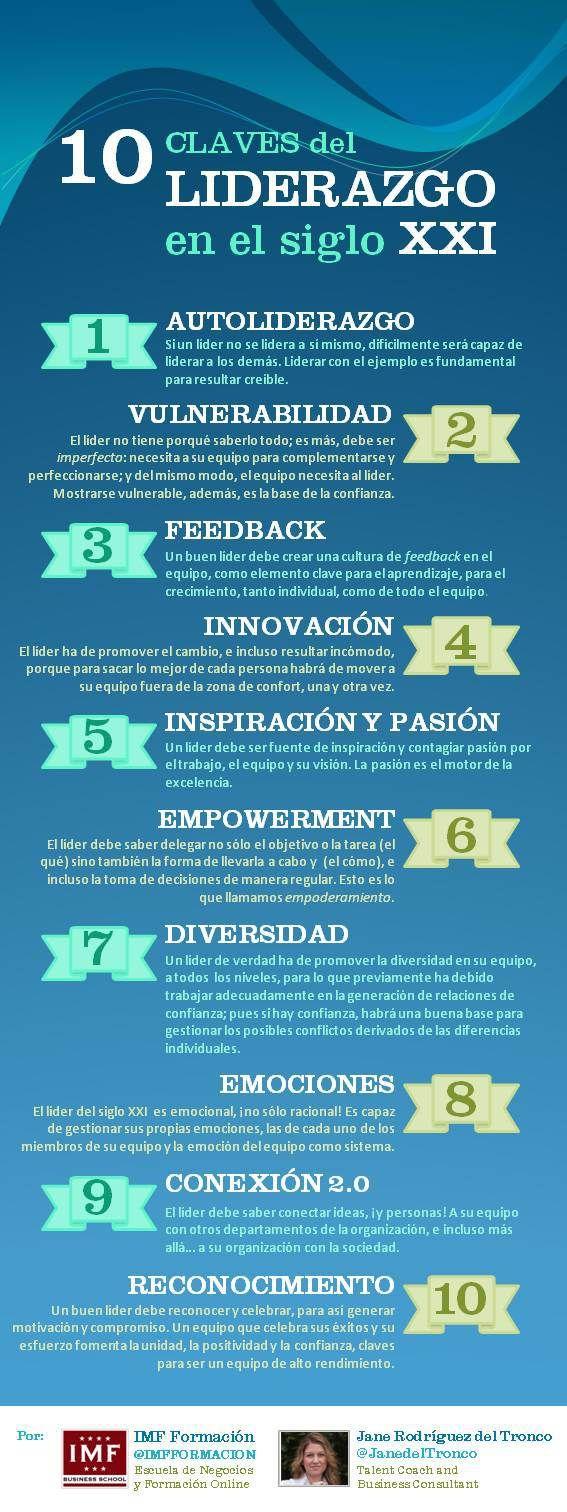 10 Claves De Liderazgo En El Siglo Xxi Infografia Infographic Tics Y Formación Liderazgo Coaching Liderazgo Desarrollo De Liderazgo