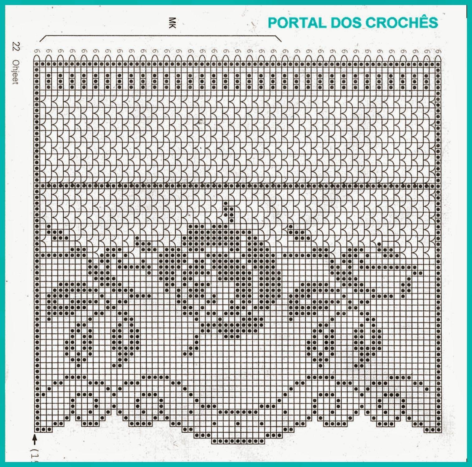 Portal Dos Croch S Cortinas De Croch Com Rosas Croch